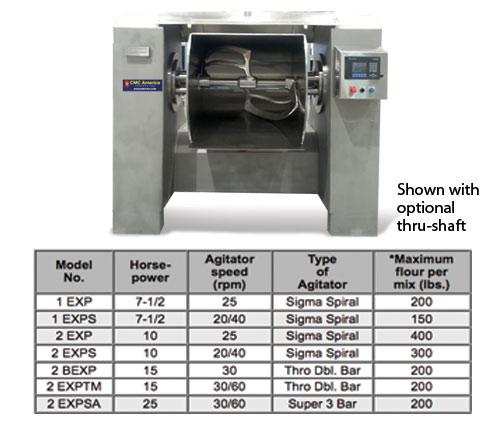 EXP Mixer